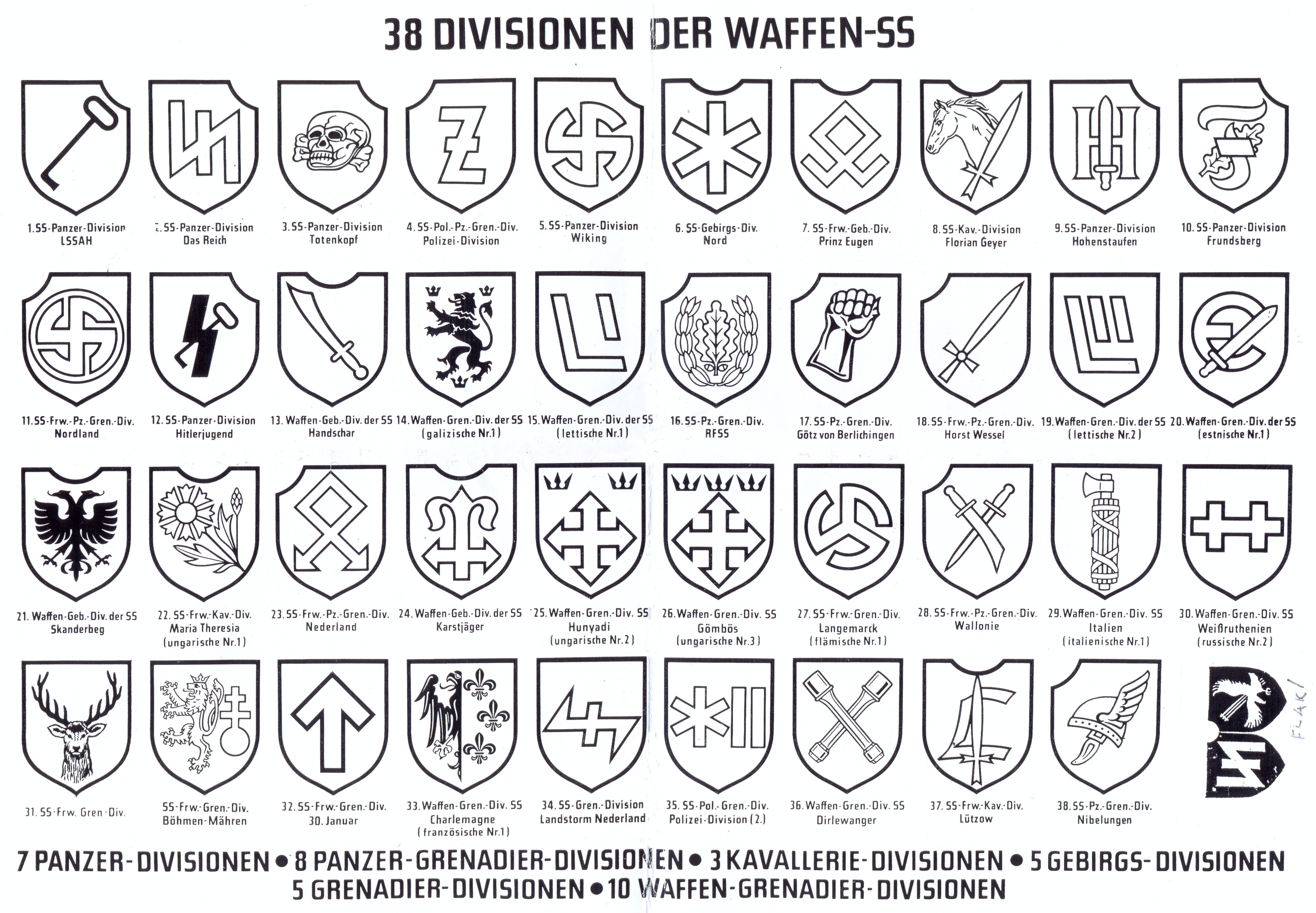 SS division
